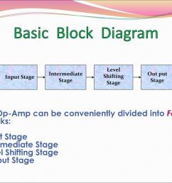 4 basic block diagram  [ 1024 x 768 Pixel ]
