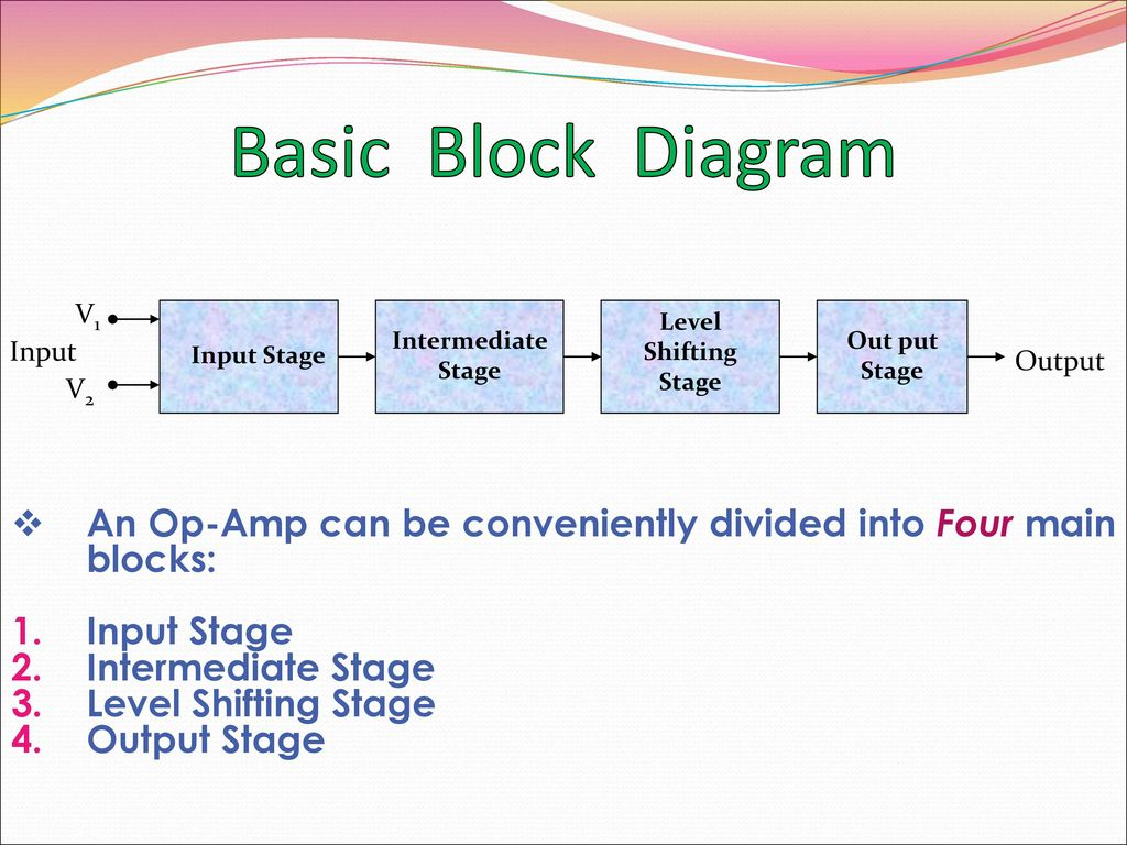 hight resolution of 4 basic block diagram