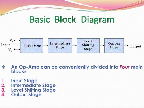 small resolution of 4 basic block diagram