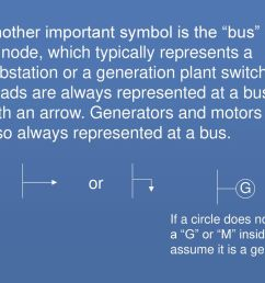 another important symbol is the bus [ 1024 x 768 Pixel ]