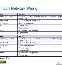 lon network wiring network guide ch 3 [ 1024 x 768 Pixel ]