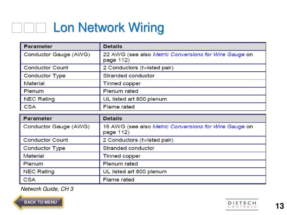medium resolution of lon network wiring network guide ch 3