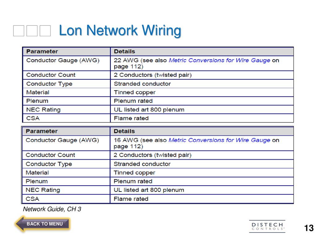 hight resolution of lon network wiring network guide ch 3