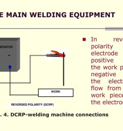 welding polarity diagram wiring diagram list welding polarity diagram [ 1024 x 768 Pixel ]