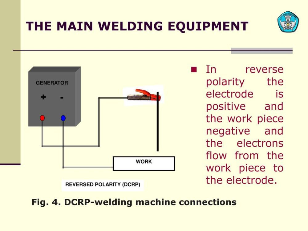 medium resolution of welding polarity diagram wiring diagram list welding polarity diagram