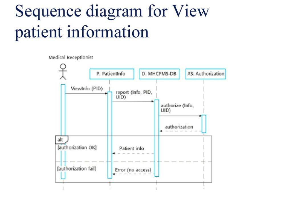 medium resolution of 36 sequence