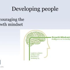 Nigel Holmes Diagram Mindset 97 Jeep Tj Radio Wiring Gale Stafford University Of Illinois Ppt Download Image Credit Developing People Encouraging The Growth