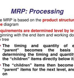 31 mrp processing  [ 1024 x 768 Pixel ]