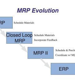 66 mrp evolution  [ 1024 x 768 Pixel ]
