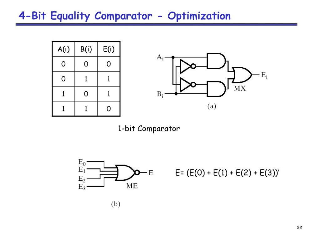 medium resolution of 2 bit comparator logic diagram