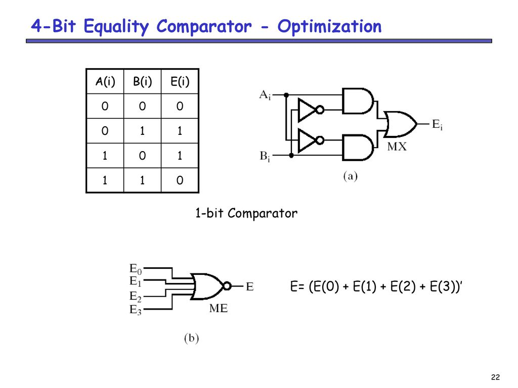 hight resolution of 2 bit comparator logic diagram