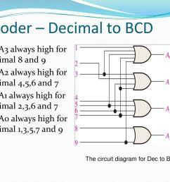 22 encoder decimal  [ 1024 x 768 Pixel ]