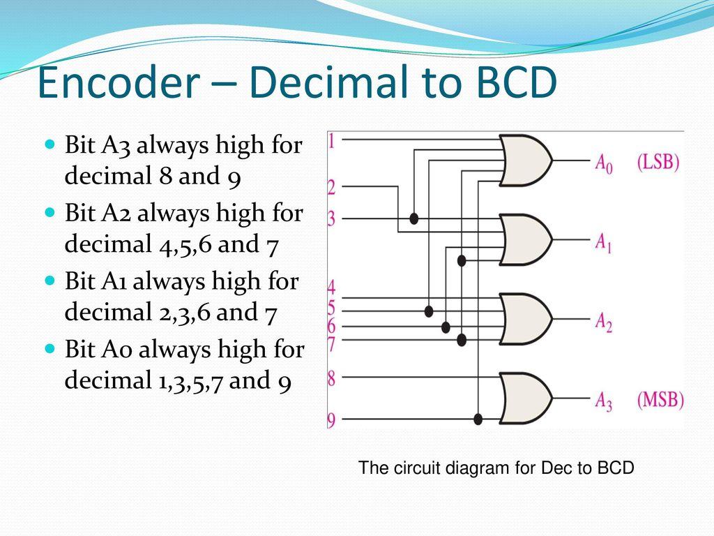 hight resolution of 22 encoder decimal