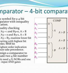 6 comparator 4 bit comparator [ 1024 x 768 Pixel ]