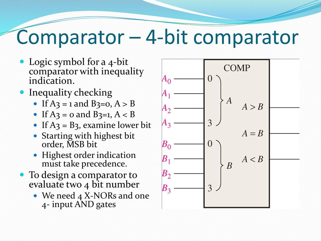 hight resolution of 6 comparator 4 bit comparator