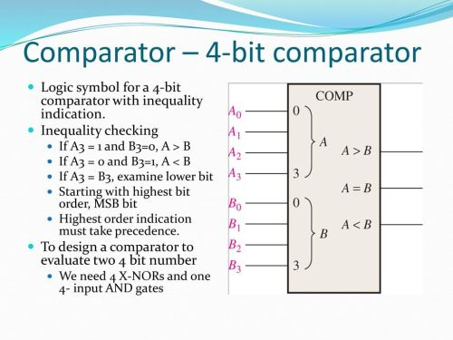 small resolution of 6 comparator 4 bit comparator