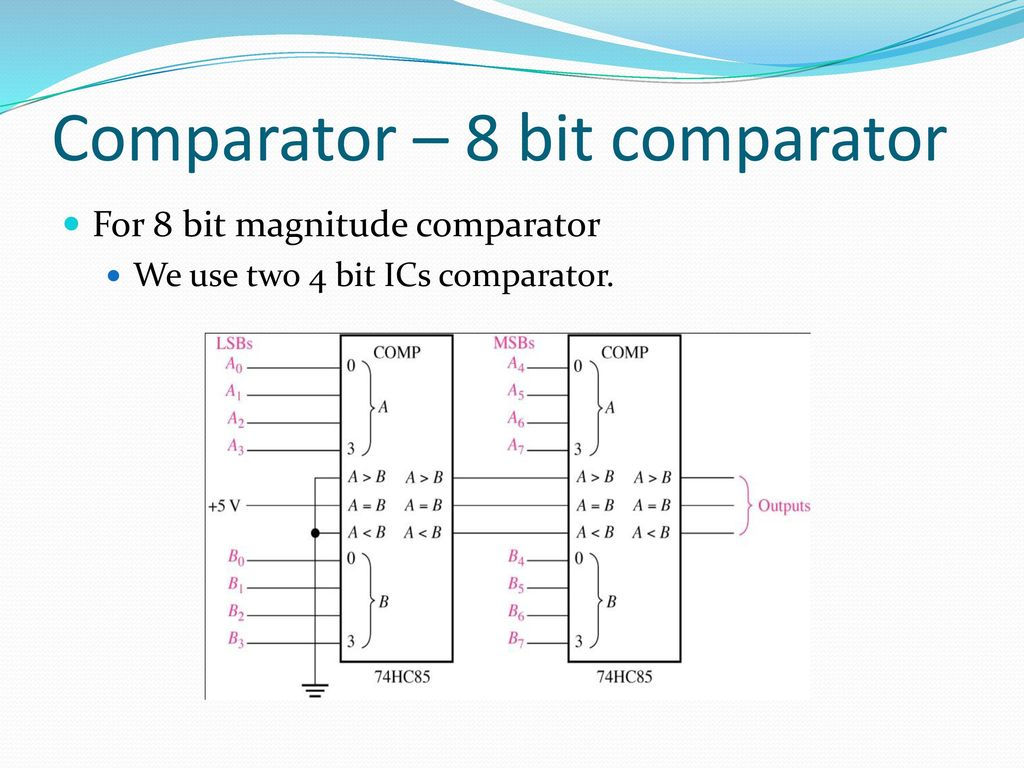 hight resolution of 7 comparator 8 bit comparator