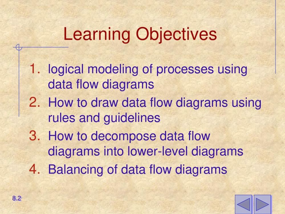 medium resolution of learning objectives logical modeling of processes using data flow diagrams how to draw data flow