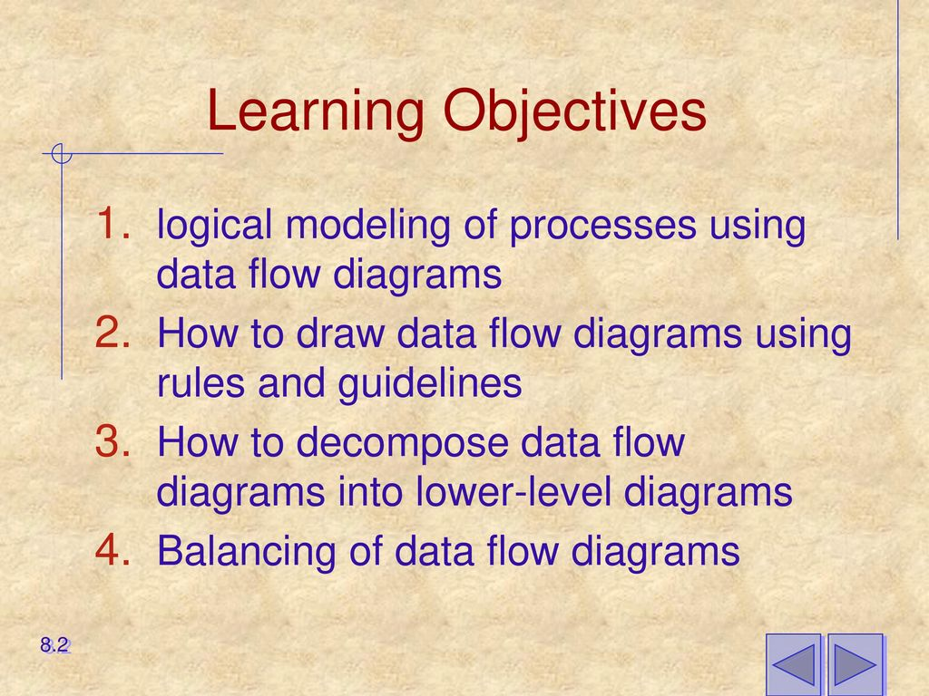 hight resolution of learning objectives logical modeling of processes using data flow diagrams how to draw data flow