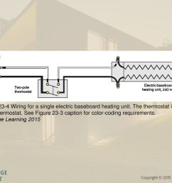 figure 23 4 wiring for a single electric baseboard heating unit [ 1024 x 768 Pixel ]