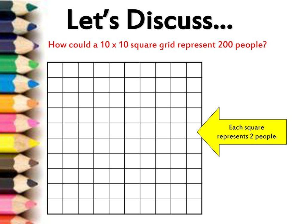medium resolution of 2 let s discuss