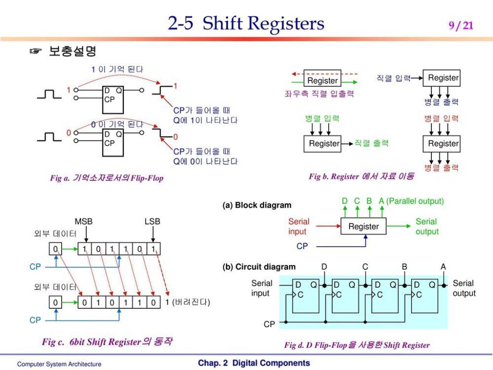 medium resolution of 9 2 5