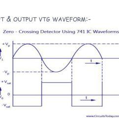 5 input output vtg waveform  [ 1024 x 768 Pixel ]