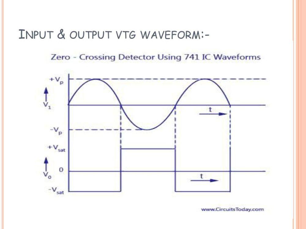 medium resolution of 5 input output vtg waveform