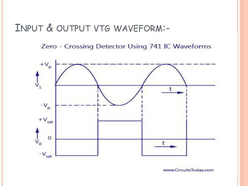 hight resolution of 5 input output vtg waveform