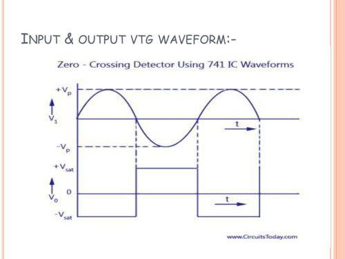 small resolution of 5 input output vtg waveform