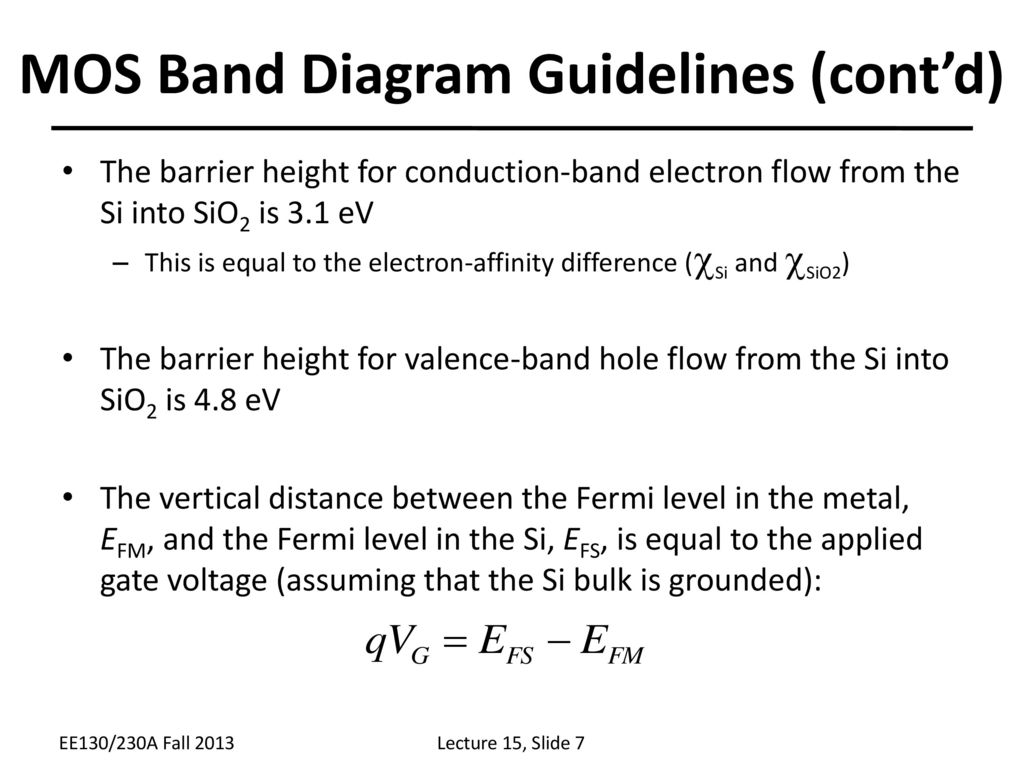 hight resolution of mos band diagram guidelines cont d