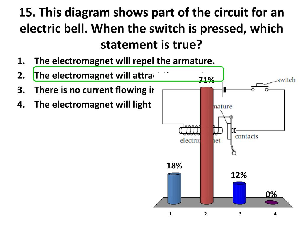 hight resolution of this diagram shows part of the circuit for an electric bell