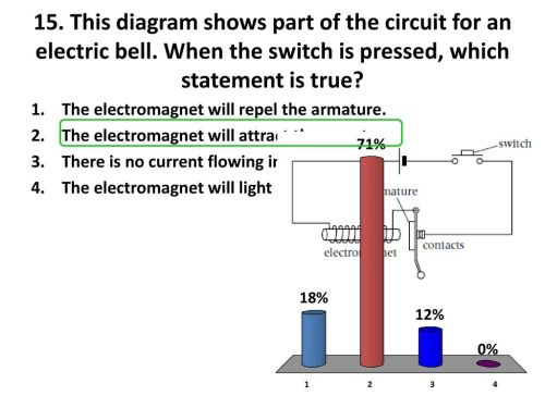 small resolution of this diagram shows part of the circuit for an electric bell