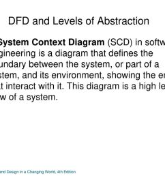 dfd and levels of abstraction 13 context diagrams  [ 1024 x 768 Pixel ]