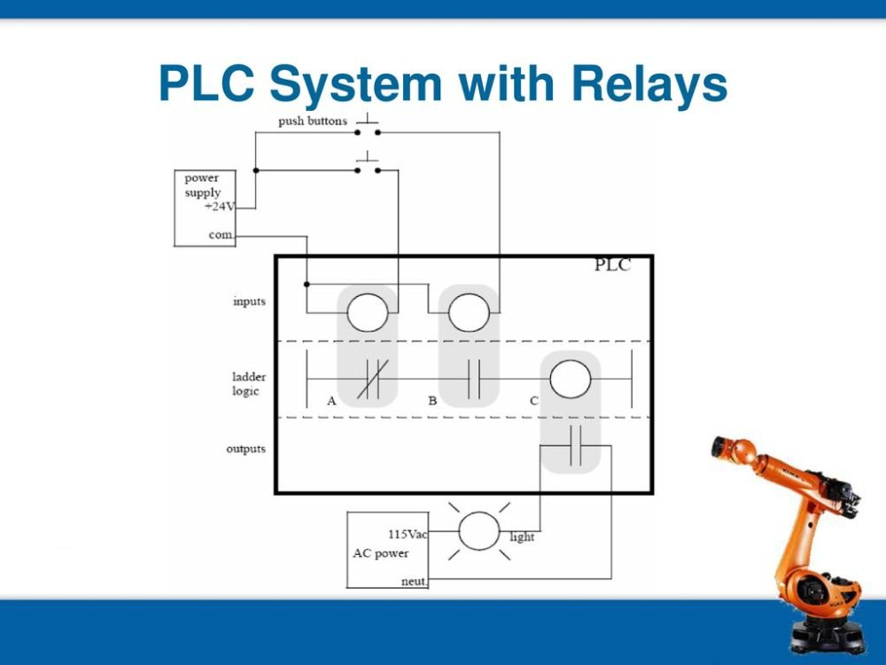 medium resolution of 5 plc system with relays