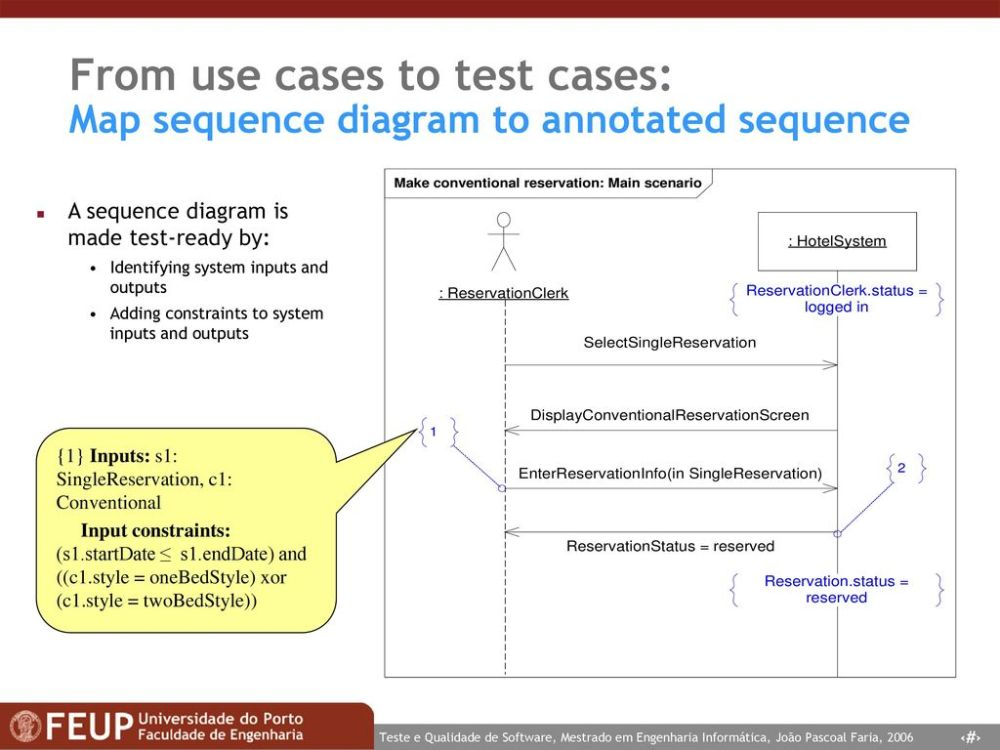 medium resolution of from use cases to test cases map sequence diagram to annotated sequence
