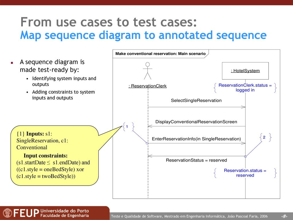 hight resolution of from use cases to test cases map sequence diagram to annotated sequence