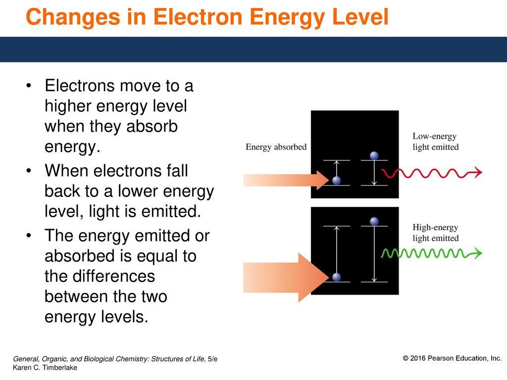 Electron Energy And Light Worksheet Answer Key Pogil