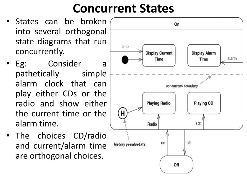 hight resolution of concurrent states states can be broken into several orthogonal state diagrams that run concurrently