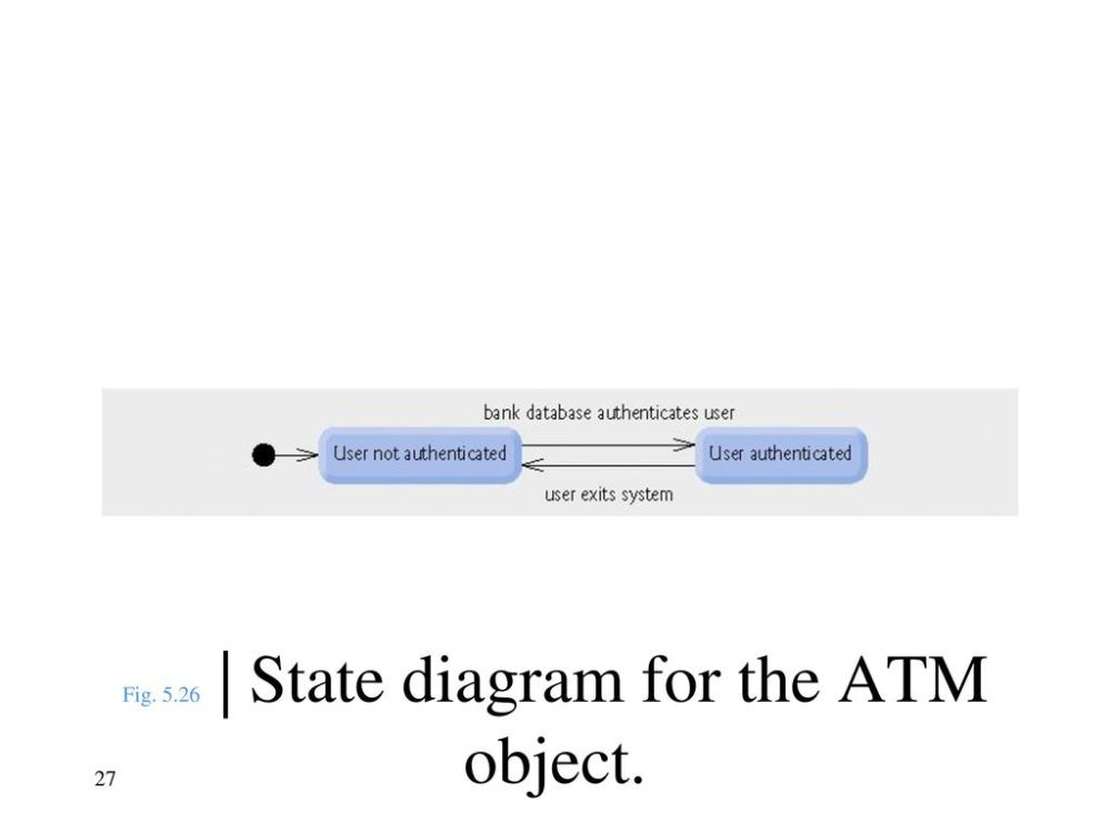 medium resolution of state machine diagrams 27 fig