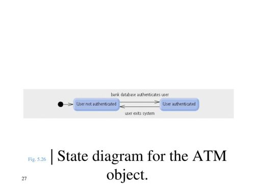 small resolution of state machine diagrams 27 fig