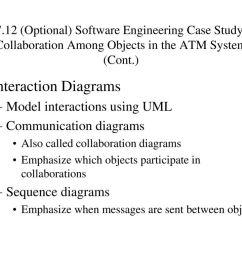 interaction diagrams model interactions using uml [ 1024 x 768 Pixel ]