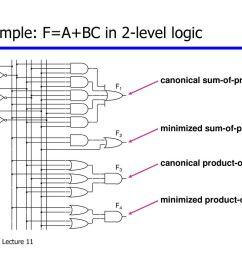 2 level logic diagram wiring diagram article review2 level logic diagram wiring diagram list2 level logic [ 1024 x 768 Pixel ]