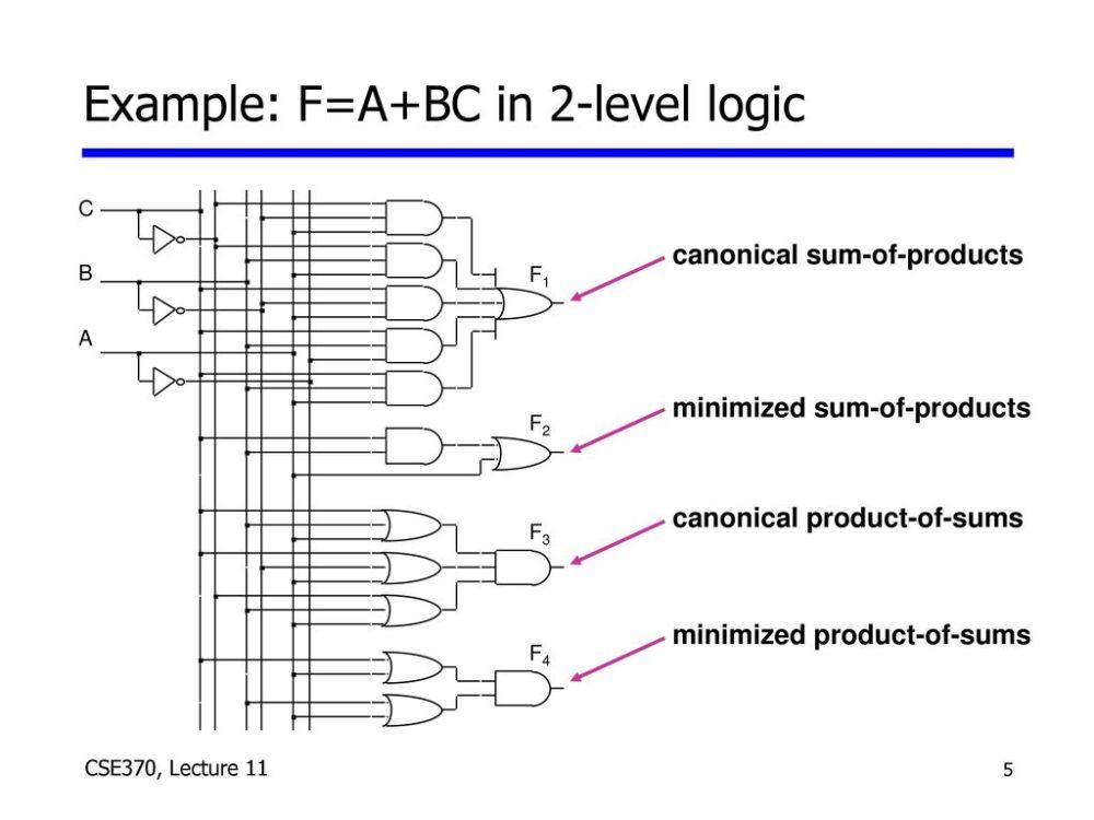 medium resolution of 2 level logic diagram wiring diagram article review2 level logic diagram wiring diagram list2 level logic