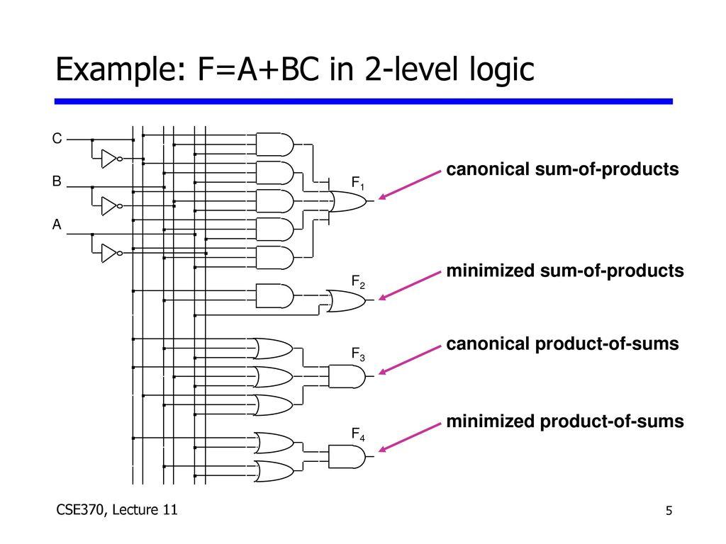 hight resolution of 2 level logic diagram wiring diagram article review2 level logic diagram wiring diagram list2 level logic