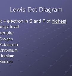 lewis dot diagram dot electron in s and p of highest energy level [ 1024 x 768 Pixel ]