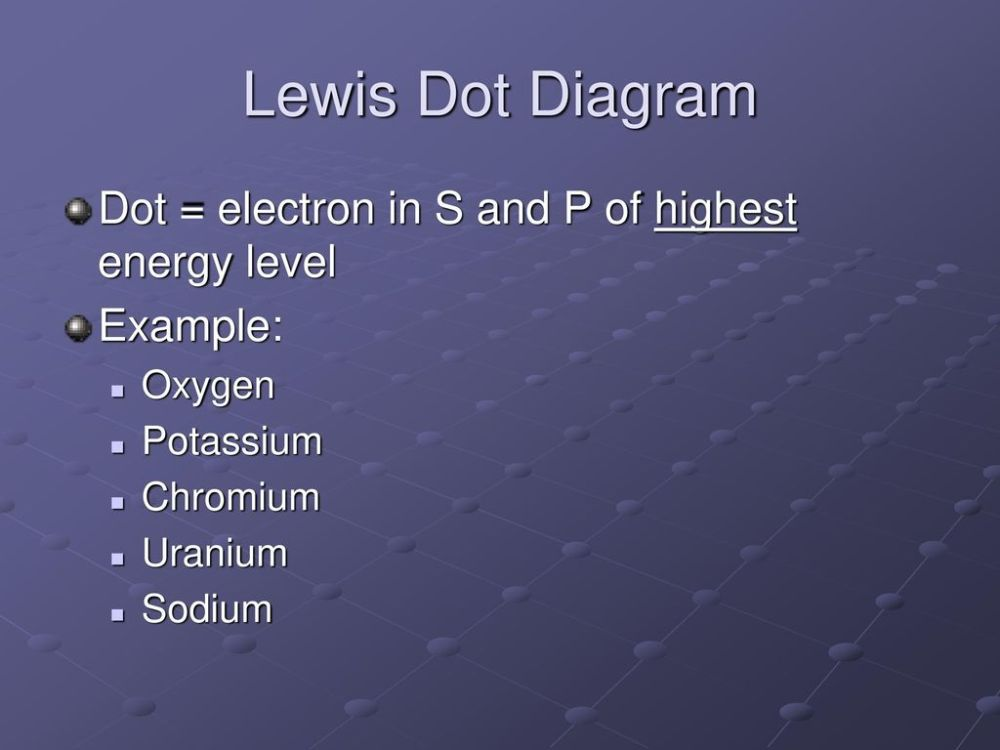 medium resolution of lewis dot diagram dot electron in s and p of highest energy level