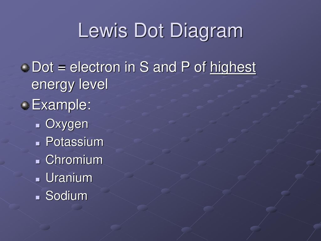 hight resolution of lewis dot diagram dot electron in s and p of highest energy level