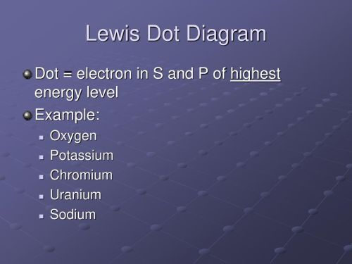 small resolution of lewis dot diagram dot electron in s and p of highest energy level