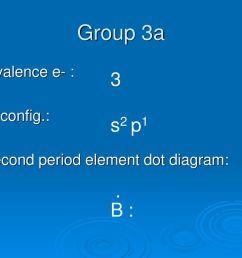 group 3a 3 s2 p1 b valence e e config [ 1024 x 768 Pixel ]